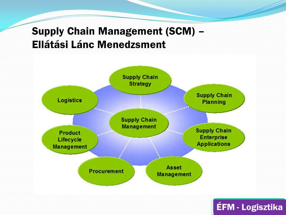 Supply Chain Management (SCM) – Ellátási Lánc Menedzsment ÉFM - Logisztika
