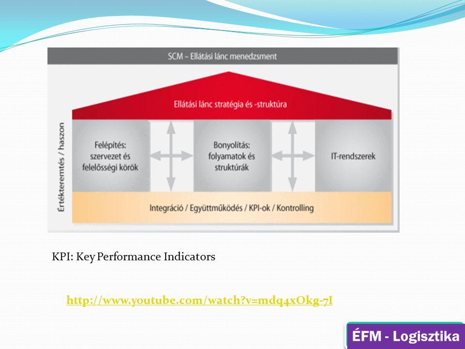 KPI: Key Performance Indicators http://www.youtube.com/watch?v=mdq4xOkg-7I ÉFM - Logisztika