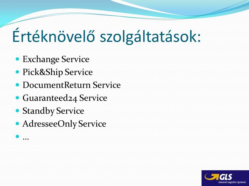 Értéknövelő szolgáltatások: Exchange Service Pick&Ship Service DocumentReturn Service Guaranteed24 Service Standby Service AdresseeOnly Service …