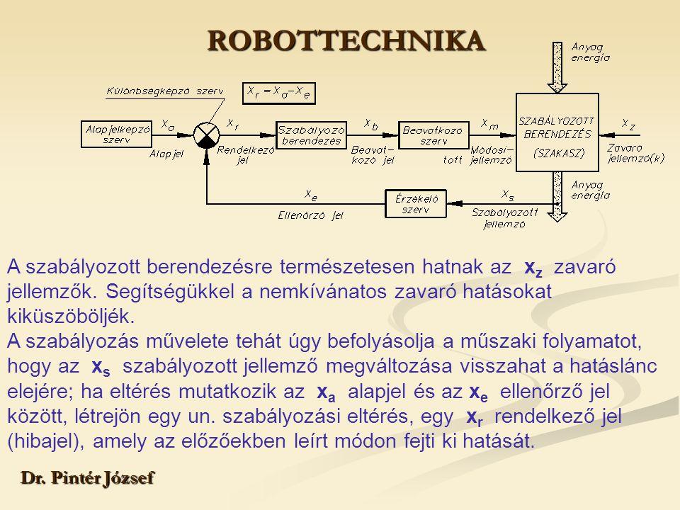 ROBOTTECHNIKA Dr. Pintér József A szabályozott berendezésre természetesen hatnak az x z zavaró jellemzők. Segítségükkel a nemkívánatos zavaró hatásoka