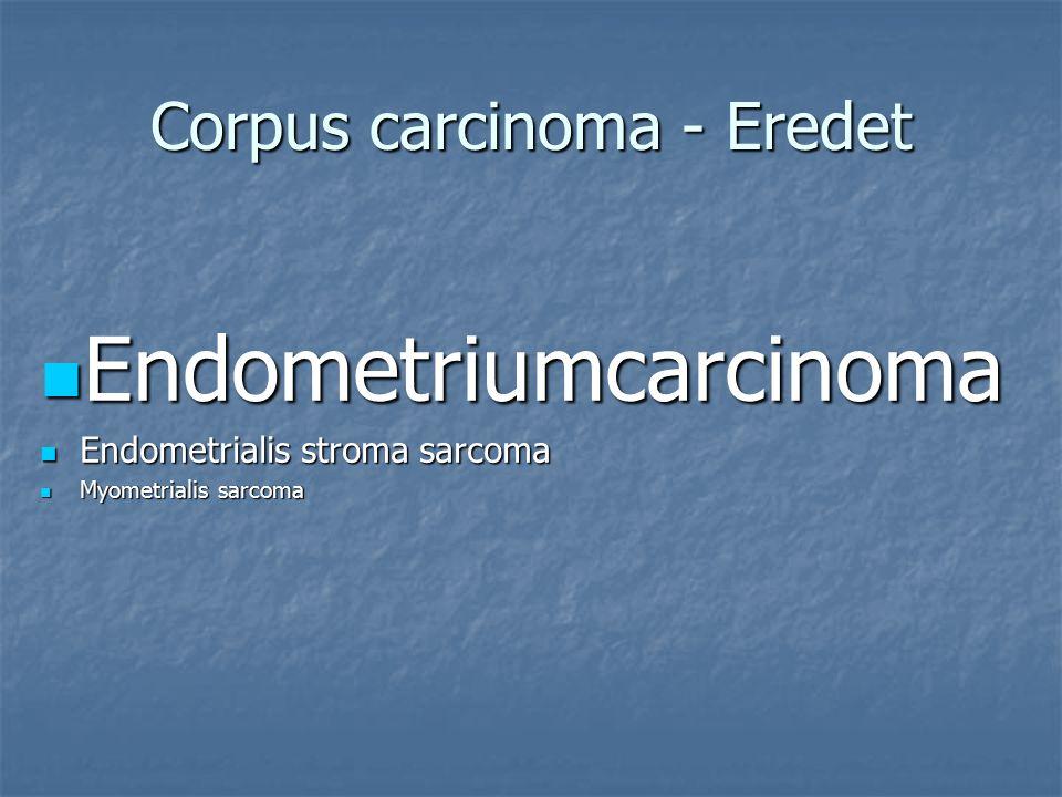 Endometriumcarcinoma Magyarországon 2005-ben 1213 új eset 219 haláleset