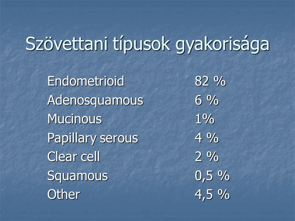 Kor-eloszlás endometriumcarcinomában N=817