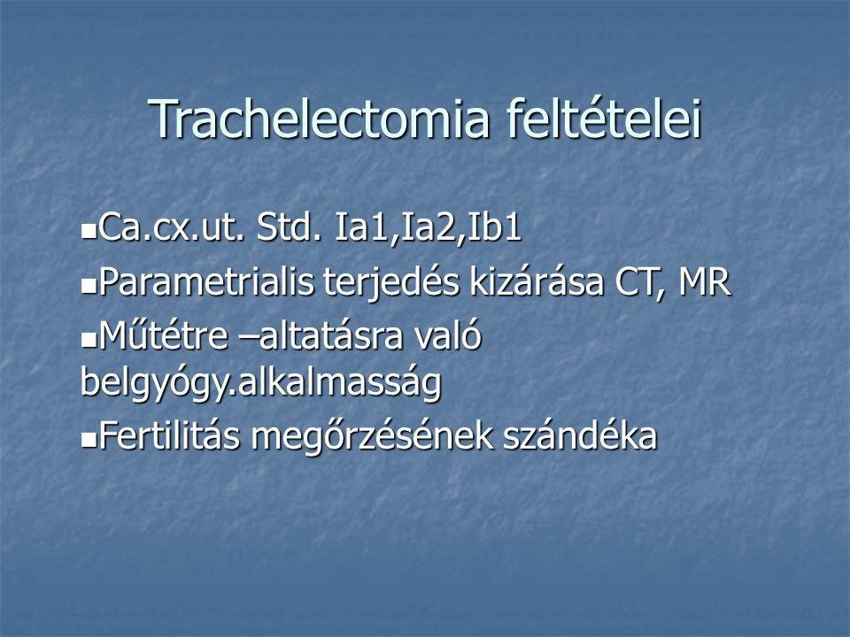 Trachelectomia szükségszerűsége Változó morbiditás Változó morbiditás Változó demográfia Változó demográfia Változó technológia Változó technológia
