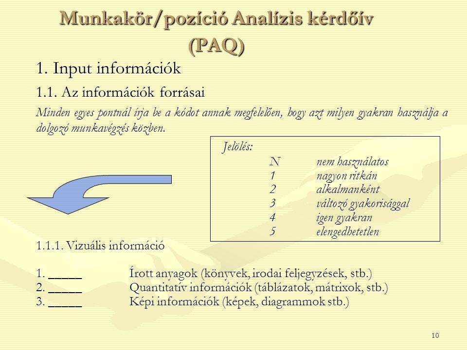 10 Munkakör/pozíció Analízis kérdőív (PAQ) 1. Input információk 1.1. Az információk forrásai Minden egyes pontnál írja be a kódot annak megfelelően, h