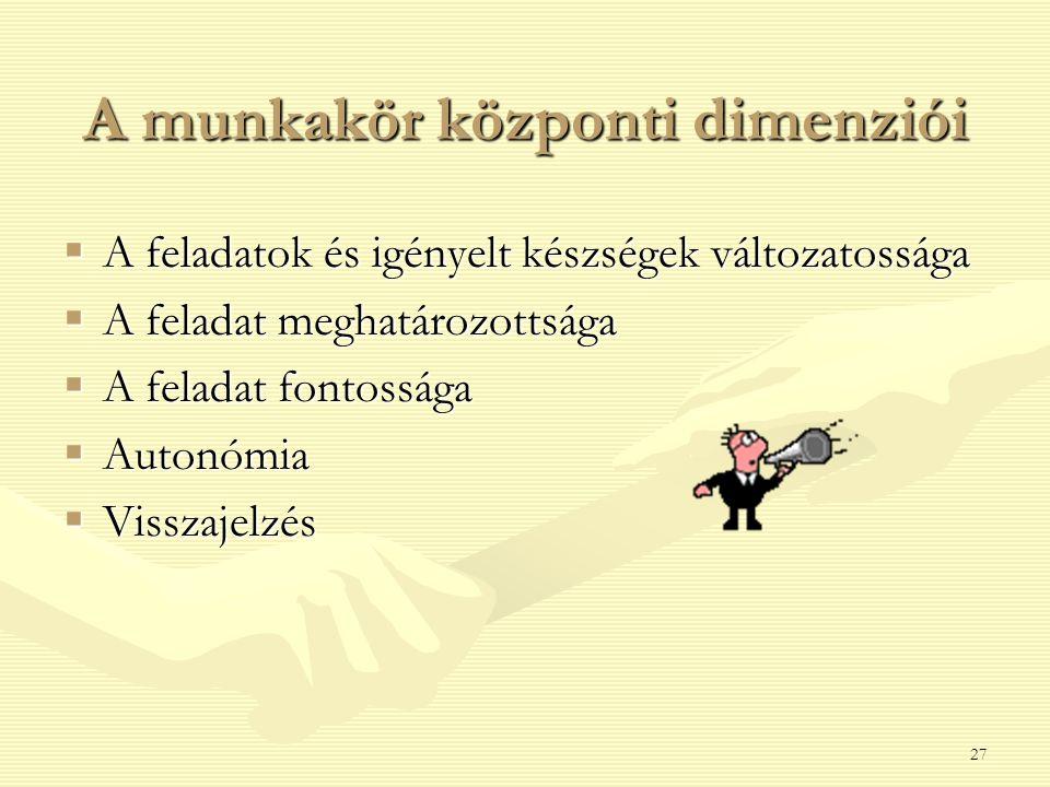 27 A munkakör központi dimenziói  A feladatok és igényelt készségek változatossága  A feladat meghatározottsága  A feladat fontossága  Autonómia  Visszajelzés