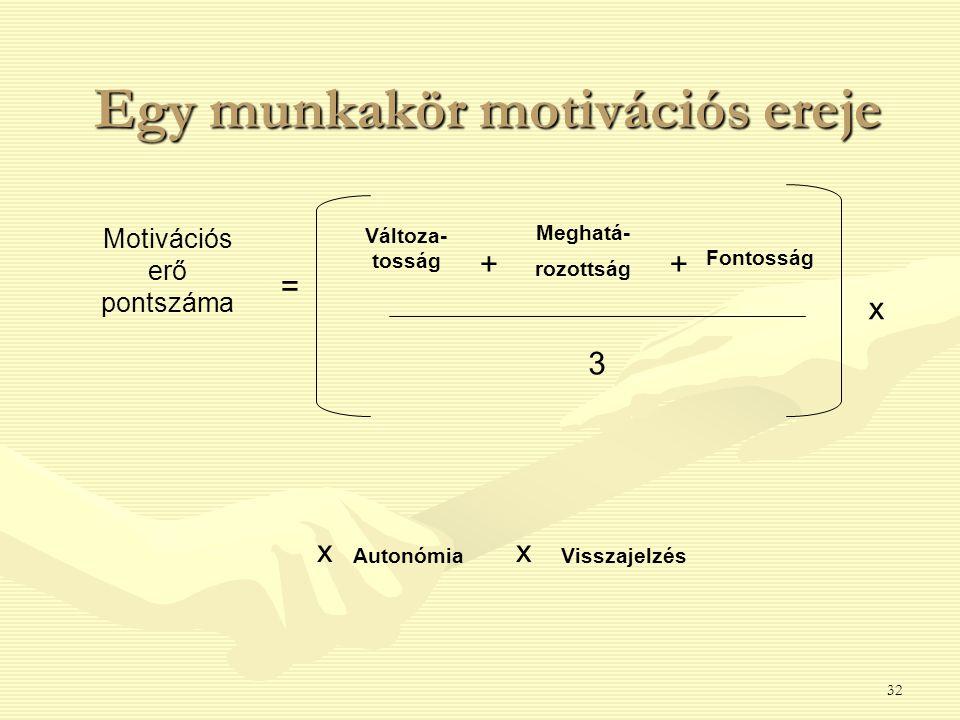 32 Egy munkakör motivációs ereje Motivációs erő pontszáma = Változa- tosság + Meghatá- rozottság + Fontosság x 3 x Autonómia x Visszajelzés
