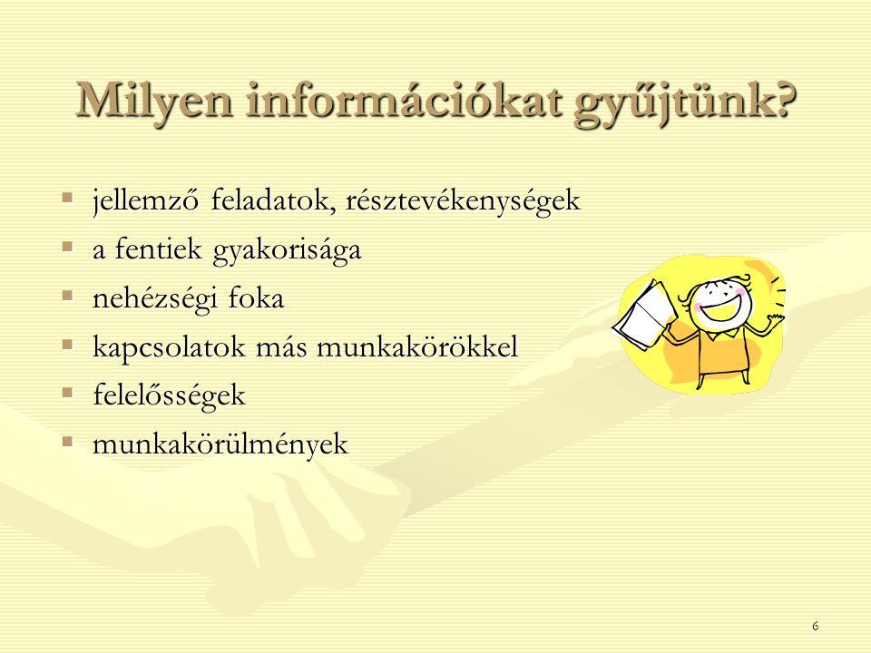 6 Milyen információkat gyűjtünk?  jellemző feladatok, résztevékenységek  a fentiek gyakorisága  nehézségi foka  kapcsolatok más munkakörökkel  fe