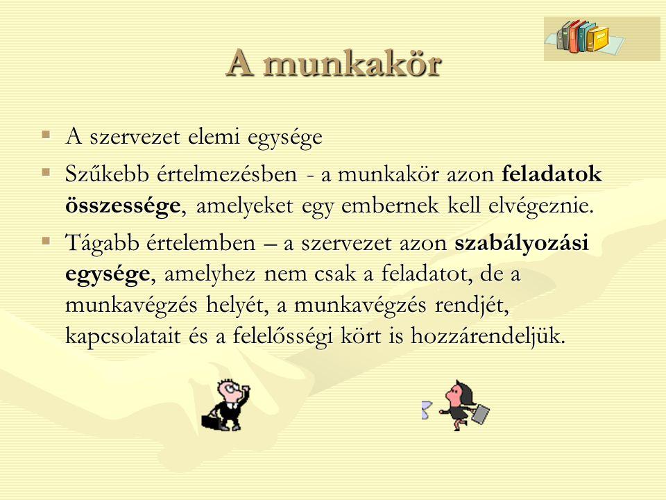 5.Munkakontexus 5.1.