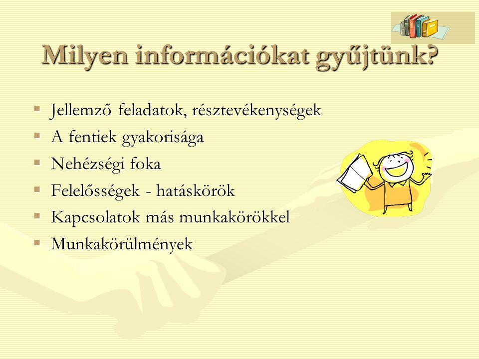 Milyen információkat gyűjtünk?  Jellemző feladatok, résztevékenységek  A fentiek gyakorisága  Nehézségi foka  Felelősségek - hatáskörök  Kapcsola