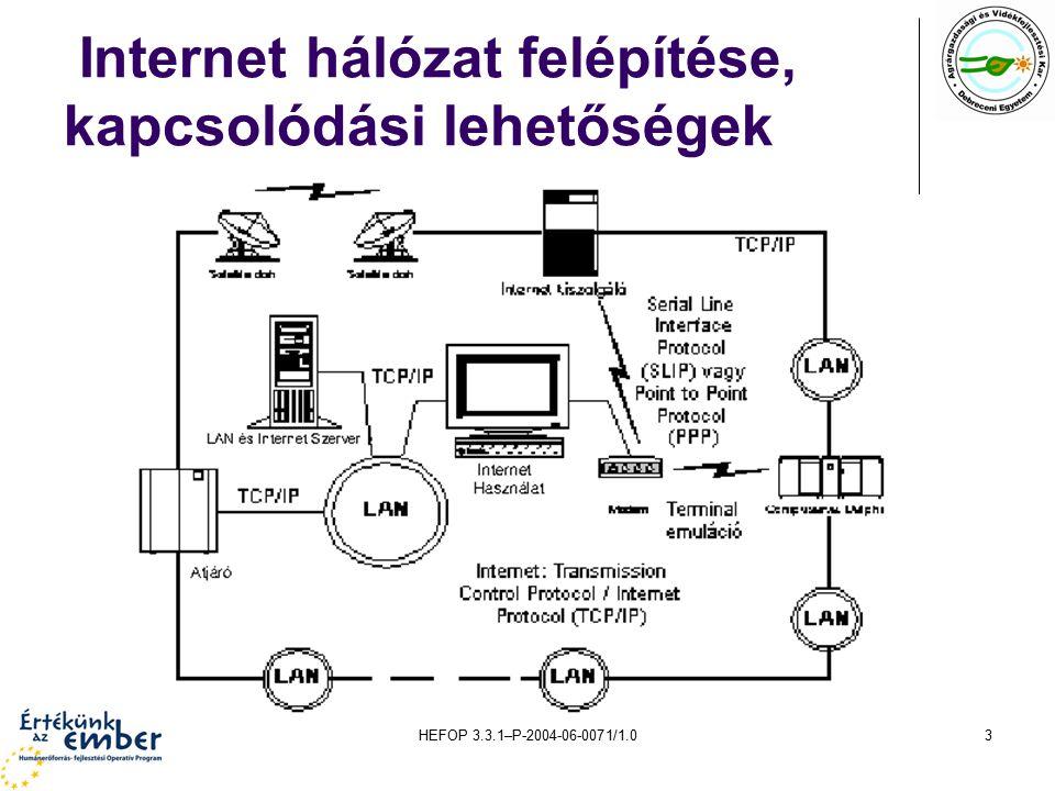 HEFOP 3.3.1–P-2004-06-0071/1.03 Internet hálózat felépítése, kapcsolódási lehetőségek