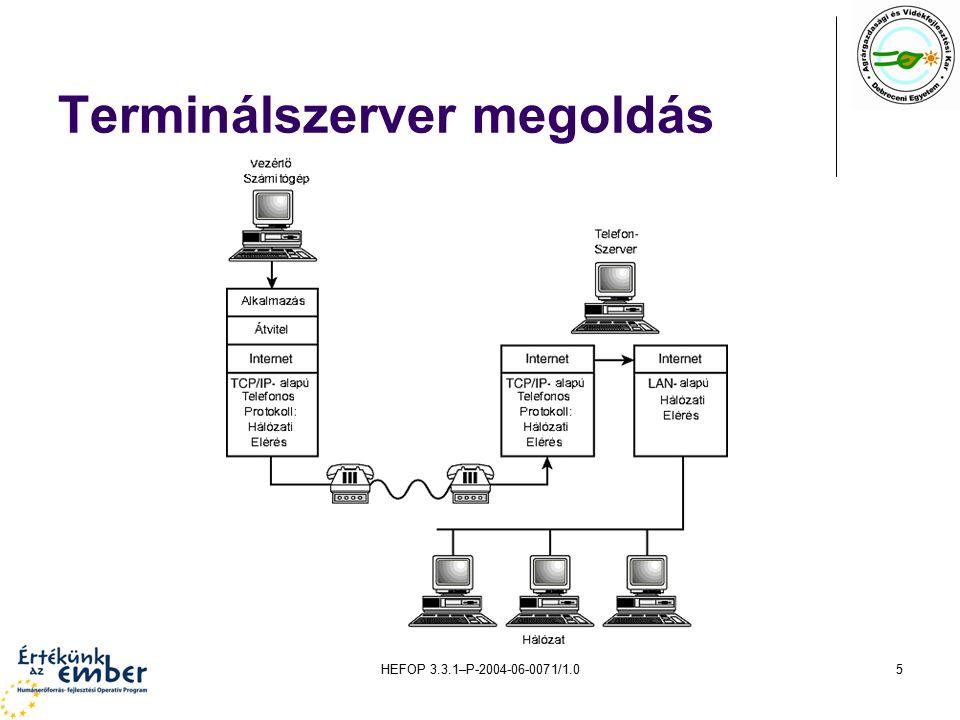 HEFOP 3.3.1–P-2004-06-0071/1.05 Terminálszerver megoldás