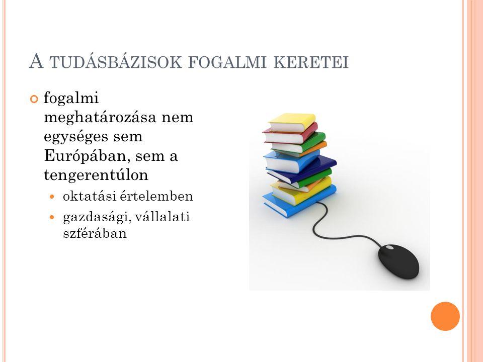 A TUDÁSBÁZISOK FOGALMI KERETEI fogalmi meghatározása nem egységes sem Európában, sem a tengerentúlon oktatási értelemben gazdasági, vállalati szférában
