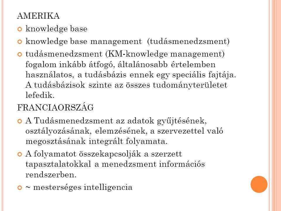 AMERIKA knowledge base knowledge base management (tudásmenedzsment) tudásmenedzsment (KM-knowledge management) fogalom inkább átfogó, általánosabb értelemben használatos, a tudásbázis ennek egy speciális fajtája.