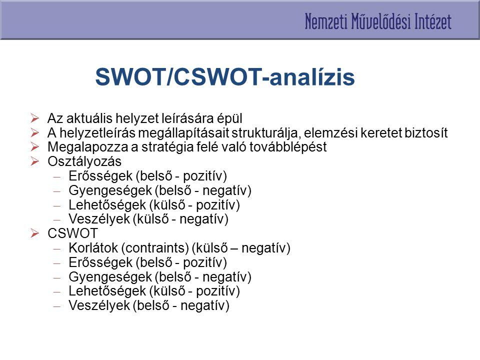 SWOT/CSWOT-analízis  Az aktuális helyzet leírására épül  A helyzetleírás megállapításait strukturálja, elemzési keretet biztosít  Megalapozza a str