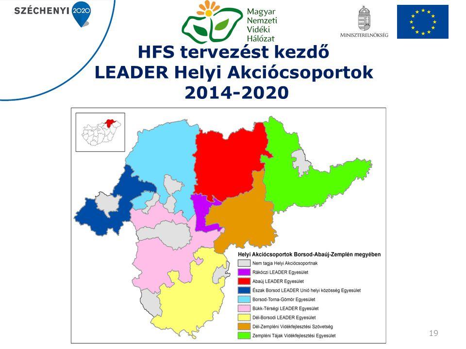 HFS tervezést kezdő LEADER Helyi Akciócsoportok 2014-2020 19