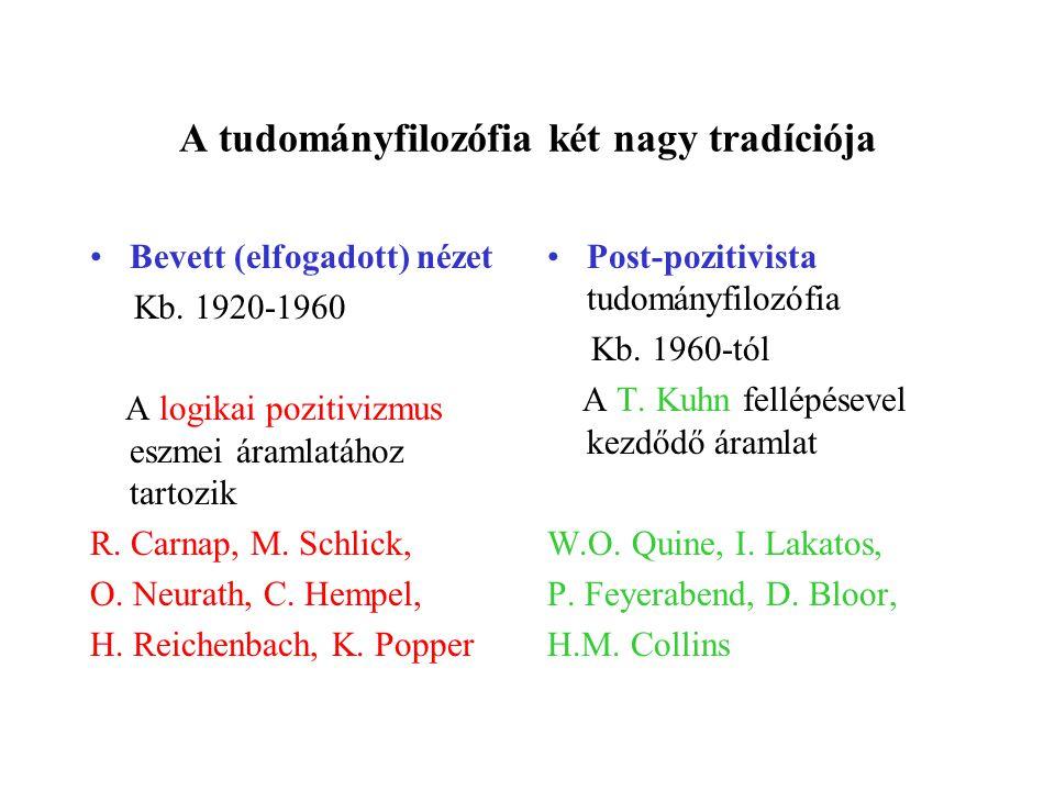A tudományfilozófia két nagy tradíciója Bevett (elfogadott) nézet Kb.