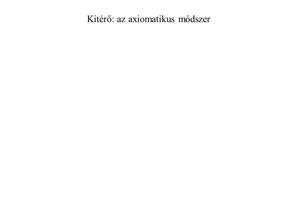 Kitérő: az axiomatikus módszer