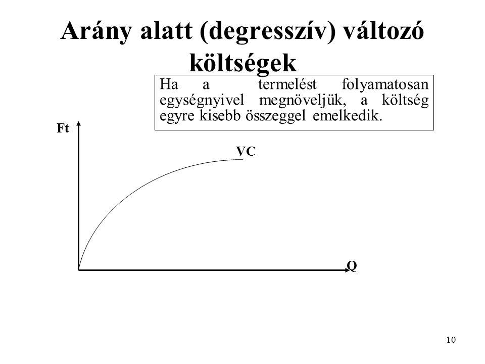 10 Arány alatt (degresszív) változó költségek Ha a termelést folyamatosan egységnyivel megnöveljük, a költség egyre kisebb összeggel emelkedik. Ft VC