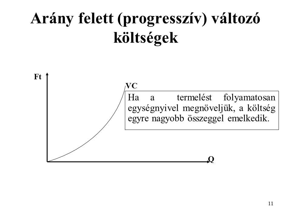 11 Arány felett (progresszív) változó költségek Ha a termelést folyamatosan egységnyivel megnöveljük, a költség egyre nagyobb összeggel emelkedik. Ft