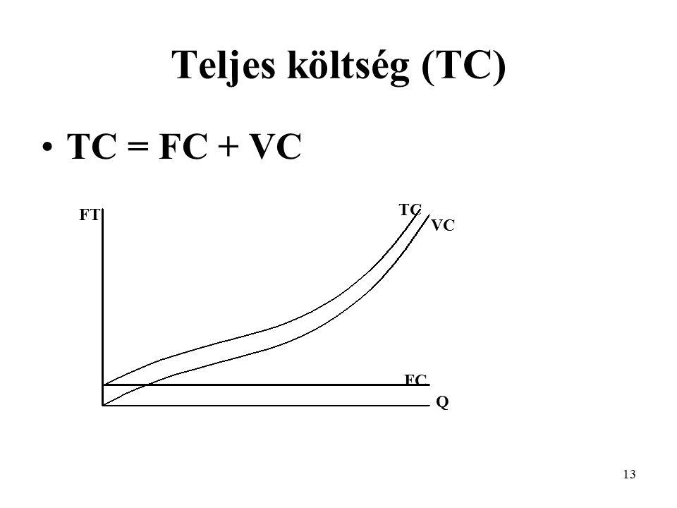 13 Teljes költség (TC) TC = FC + VC FT Q VC TC FC