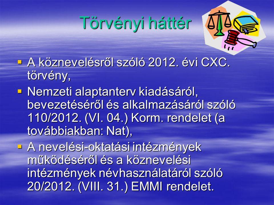 Törvényi háttér  A köznevelésről szóló 2012.évi CXC.