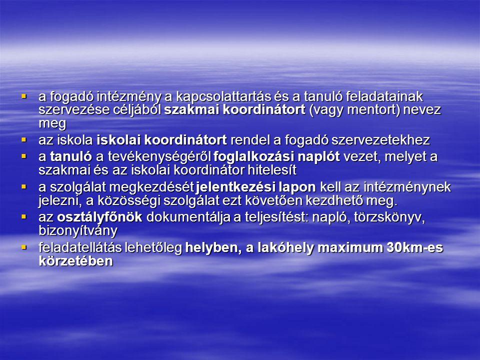  Magyar Máltai Szeretetszolgálat  Kapcsolat tartó: Meszlényi Eszter meszlenyi.eszter@maltai.hu  http://www.maltai.hu http://www.maltai.hu  Feladatok: - kenyérkenés a Széll Kálmán téri nappali melegedőben péntek reggelente melegedőben péntek reggelente - bármi, amire a diák és a szeretetszolgálat érintett intézménye nyitott, kivéve a szórólapozás