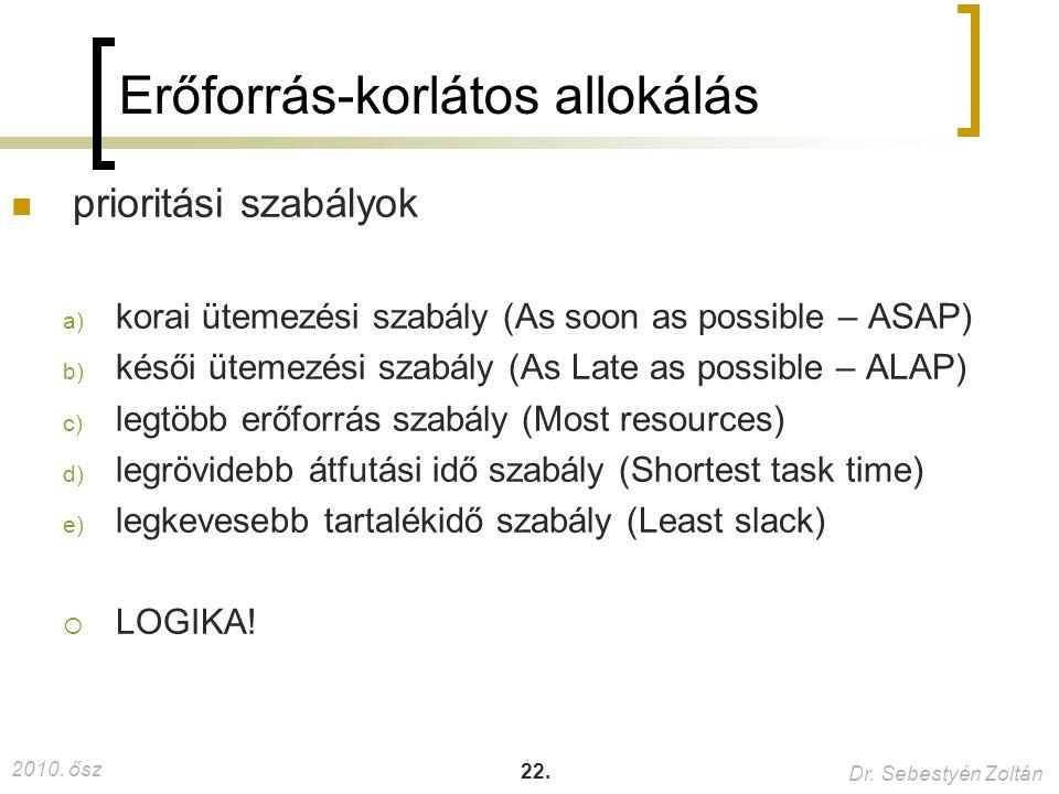 2010. ősz Dr. Sebestyén Zoltán 22. Erőforrás-korlátos allokálás prioritási szabályok a) korai ütemezési szabály (As soon as possible – ASAP) b) késői