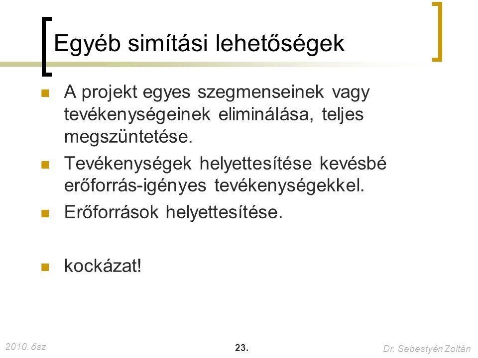 2010. ősz Dr. Sebestyén Zoltán 23. Egyéb simítási lehetőségek A projekt egyes szegmenseinek vagy tevékenységeinek eliminálása, teljes megszüntetése. T