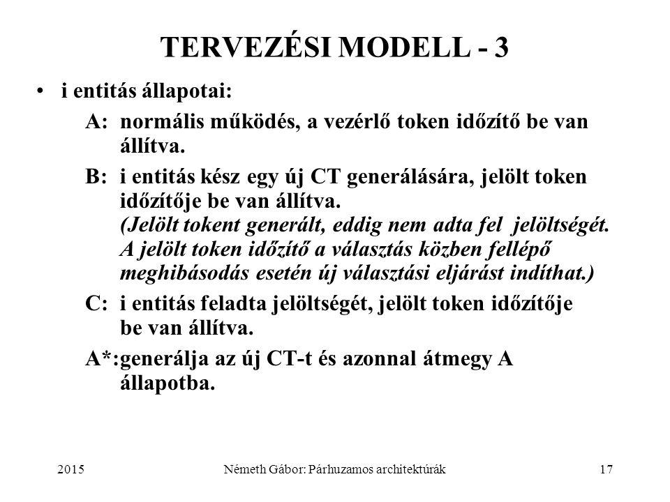 2015Németh Gábor: Párhuzamos architektúrák17 TERVEZÉSI MODELL - 3 i entitás állapotai: A:normális működés, a vezérlő token időzítő be van állítva. B:i