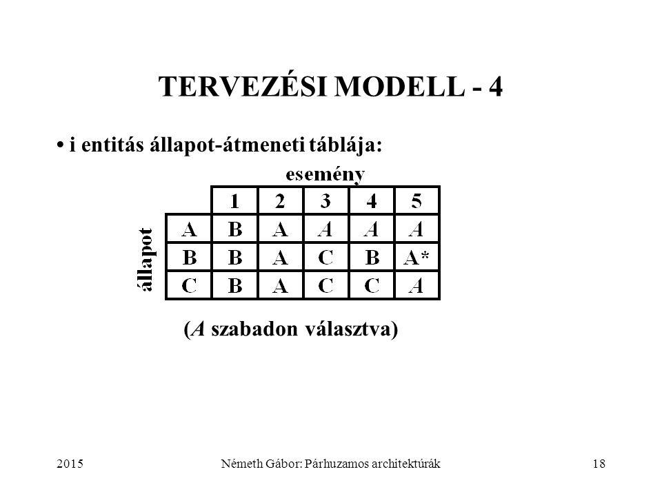 2015Németh Gábor: Párhuzamos architektúrák18 TERVEZÉSI MODELL - 4 i entitás állapot-átmeneti táblája: (A szabadon választva)