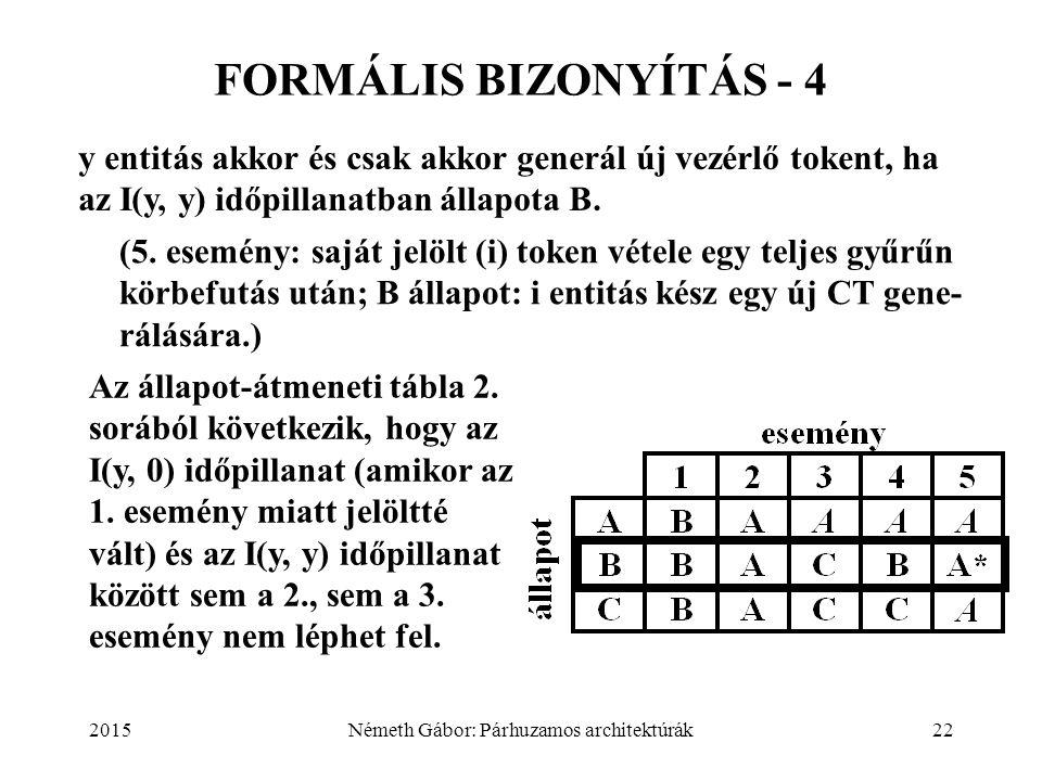 2015Németh Gábor: Párhuzamos architektúrák22 FORMÁLIS BIZONYÍTÁS - 4 y entitás akkor és csak akkor generál új vezérlő tokent, ha az I(y, y) időpillana