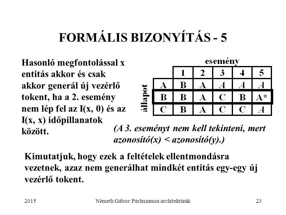 2015Németh Gábor: Párhuzamos architektúrák23 FORMÁLIS BIZONYÍTÁS - 5 Hasonló megfontolással x entitás akkor és csak akkor generál új vezérlő tokent, h