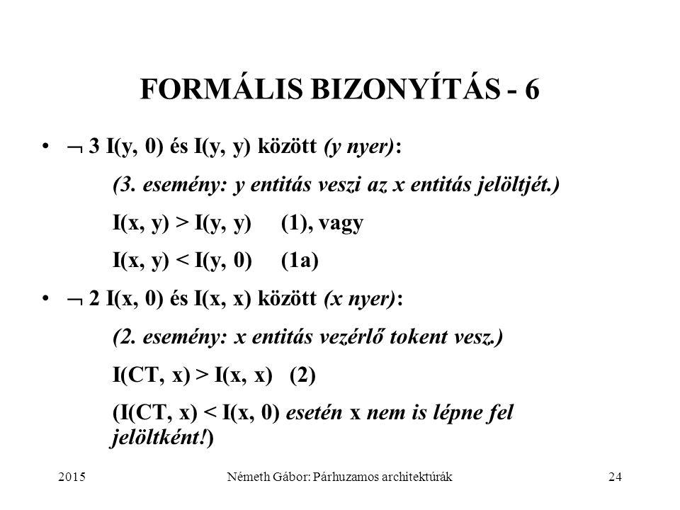 2015Németh Gábor: Párhuzamos architektúrák24 FORMÁLIS BIZONYÍTÁS - 6  3 I(y, 0) és I(y, y) között (y nyer): (3. esemény: y entitás veszi az x entitás