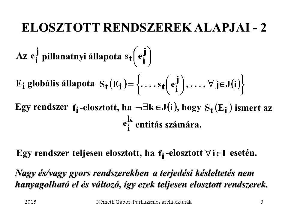 2015Németh Gábor: Párhuzamos architektúrák3 ELOSZTOTT RENDSZEREK ALAPJAI - 2 Az pillanatnyi állapota globális állapota Egy rendszer -elosztott, ha, ho