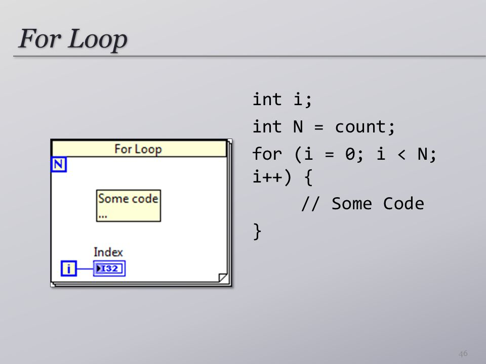 For Loop int i; int N = count; for (i = 0; i < N; i++) { // Some Code } 46