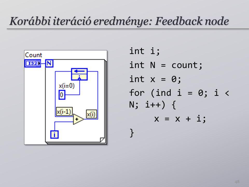 Korábbi iteráció eredménye: Feedback node int i; int N = count; int x = 0; for (ind i = 0; i < N; i++) { x = x + i; } 48