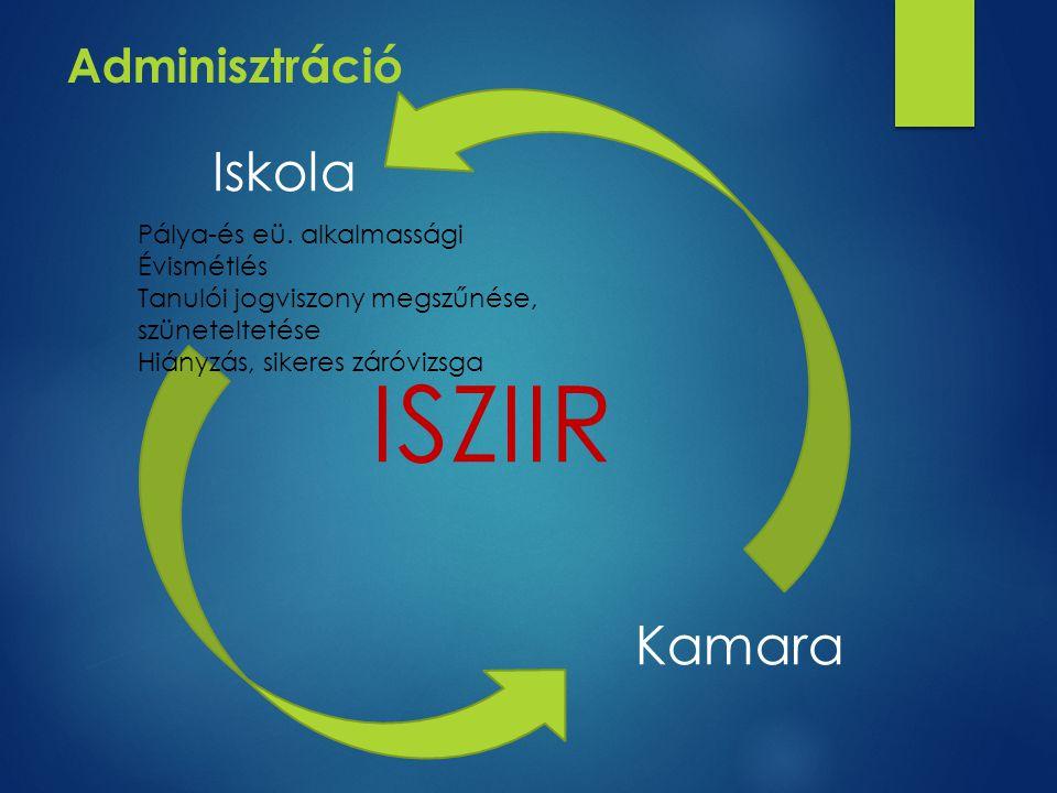 Adminisztráció Iskola ISZIIR Kamara Pálya-és eü.