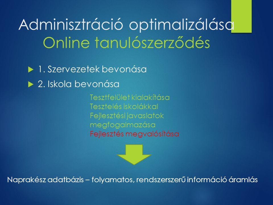 Adminisztráció optimalizálása Online tanulószerződés  1.