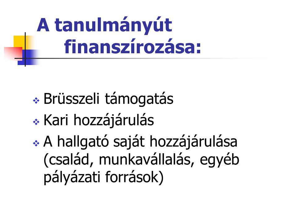 A tanulmányút finanszírozása:  Brüsszeli támogatás  Kari hozzájárulás  A hallgató saját hozzájárulása (család, munkavállalás, egyéb pályázati források)