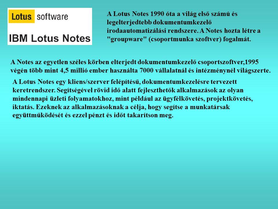 A Lotus Notes 1990 óta a világ első számú és legelterjedtebb dokumentumkezelő irodaautomatizálási rendszere.