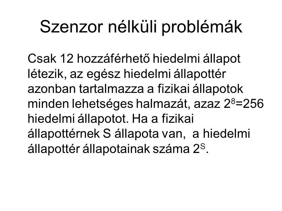 Szenzor nélküli problémák Csak 12 hozzáférhető hiedelmi állapot létezik, az egész hiedelmi állapottér azonban tartalmazza a fizikai állapotok minden lehetséges halmazát, azaz 2 8 =256 hiedelmi állapotot.