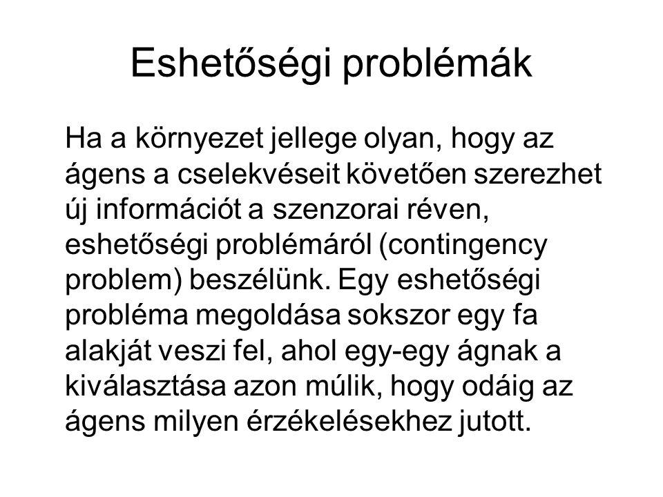 Eshetőségi problémák Ha a környezet jellege olyan, hogy az ágens a cselekvéseit követően szerezhet új információt a szenzorai réven, eshetőségi problémáról (contingency problem) beszélünk.