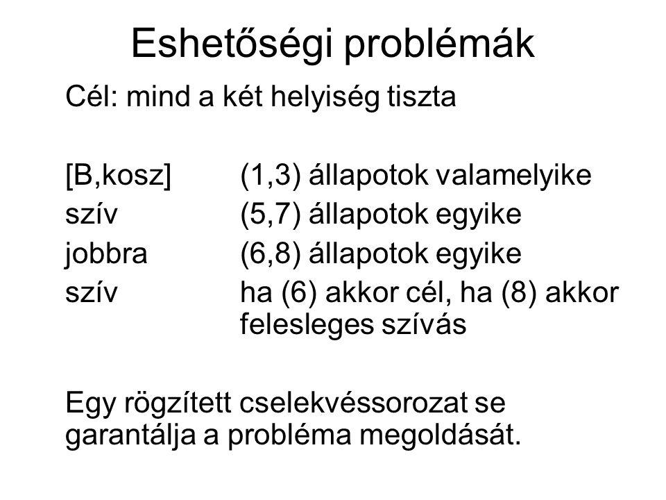 Eshetőségi problémák Cél: mind a két helyiség tiszta [B,kosz](1,3) állapotok valamelyike szív(5,7) állapotok egyike jobbra(6,8) állapotok egyike szívha (6) akkor cél, ha (8) akkor felesleges szívás Egy rögzített cselekvéssorozat se garantálja a probléma megoldását.