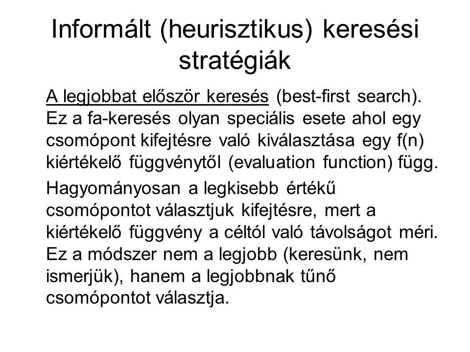 Informált (heurisztikus) keresési stratégiák A legjobbat először keresés (best-first search).