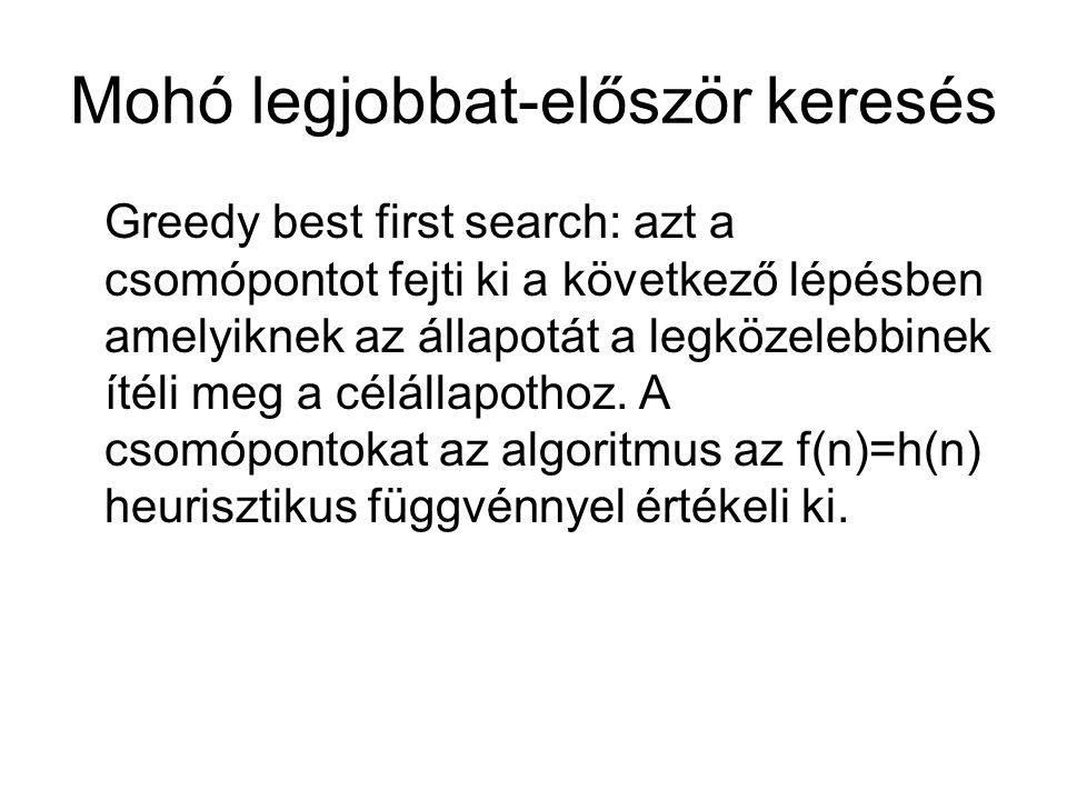 Mohó legjobbat-először keresés Greedy best first search: azt a csomópontot fejti ki a következő lépésben amelyiknek az állapotát a legközelebbinek ítéli meg a célállapothoz.
