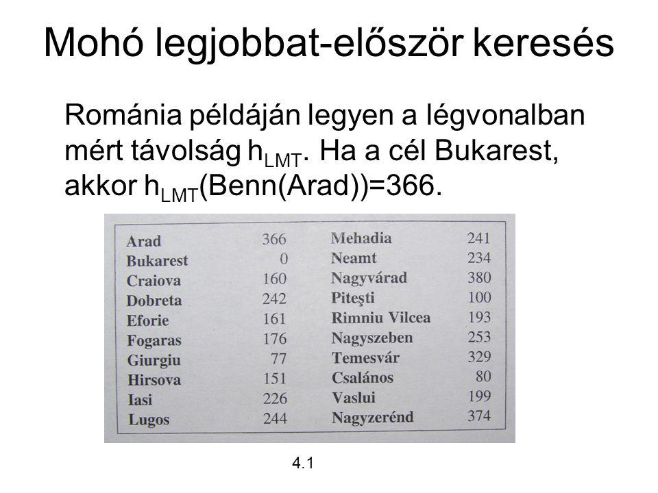 Mohó legjobbat-először keresés Románia példáján legyen a légvonalban mért távolság h LMT.
