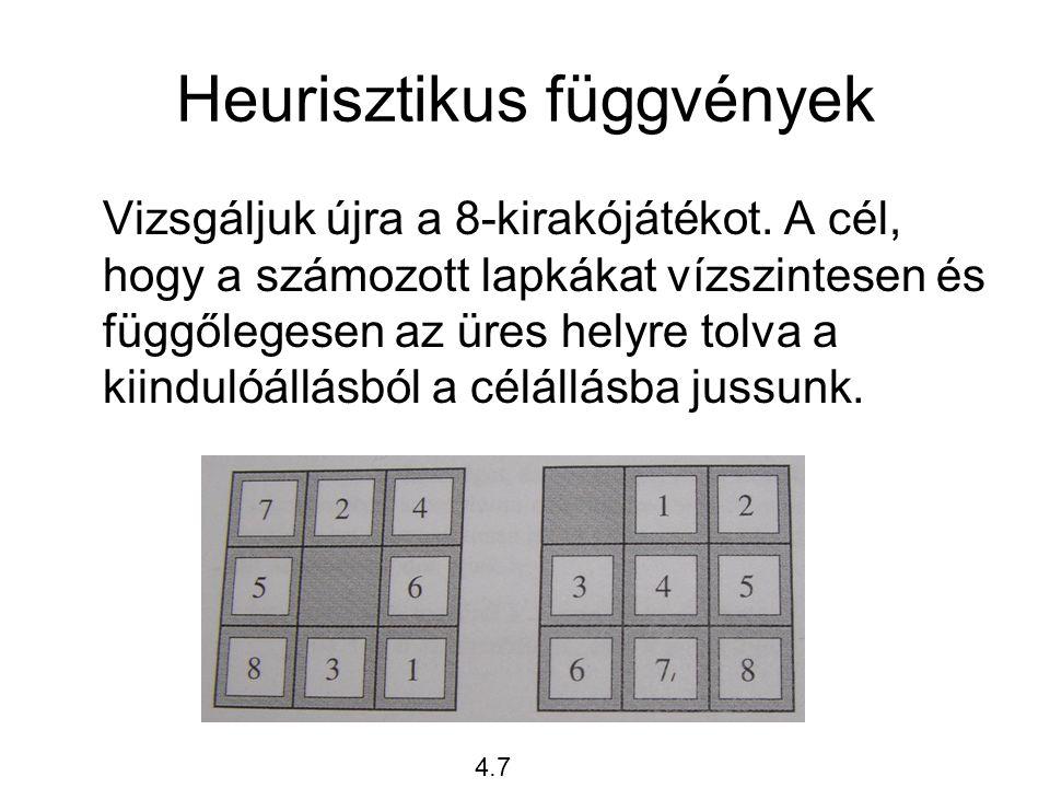 Heurisztikus függvények Vizsgáljuk újra a 8-kirakójátékot.