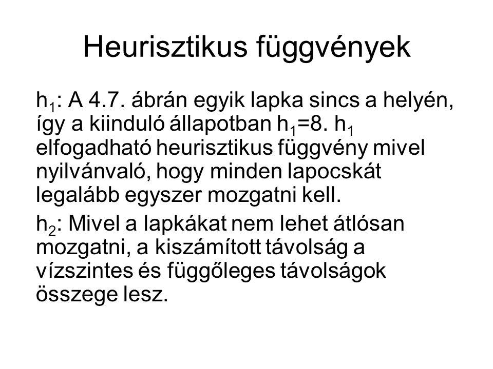 Heurisztikus függvények h 1 : A 4.7.