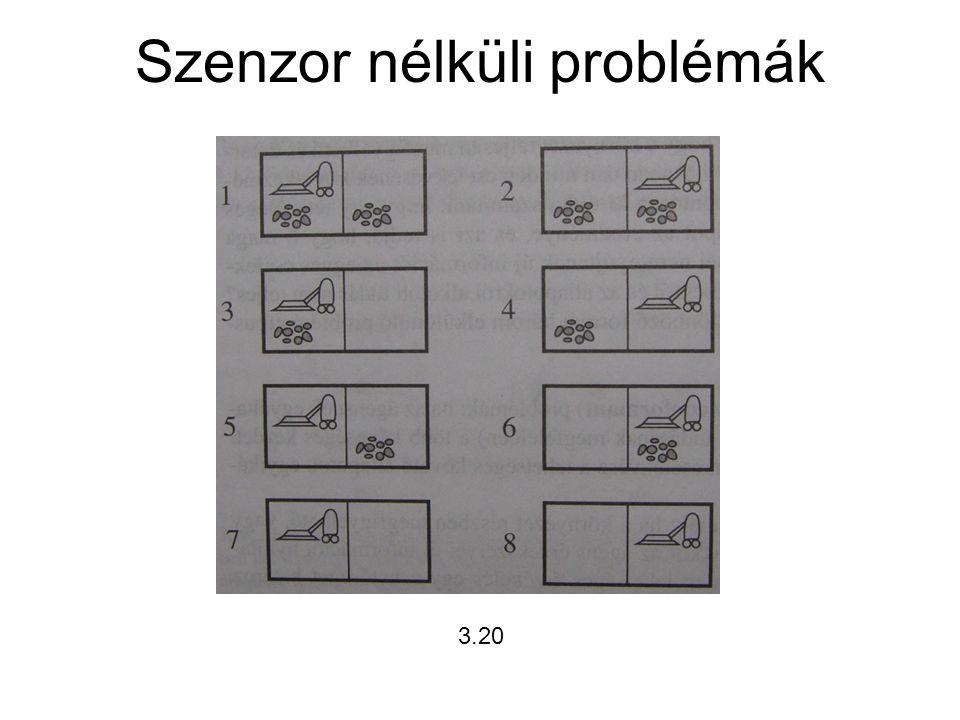 Szenzor nélküli problémák 3.20