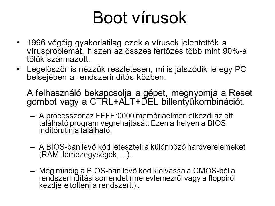 Boot vírusok 1996 végéig gyakorlatilag ezek a vírusok jelentették a vírusproblémát, hiszen az összes fertőzés több mint 90%-a tőlük származott. Legelő